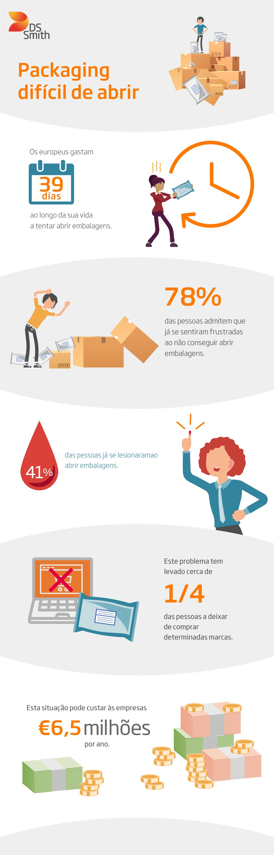 Infografico Inclusive Packaging PT.jpg