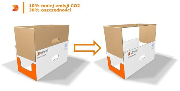 DS Smith and ECOWipes reduce CO2 emissions by 10% and costs by 30% thanks to the optimization on SRP packaging