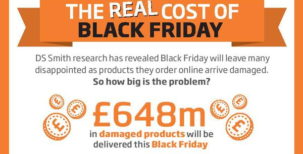 Black Friday 2018 infographic