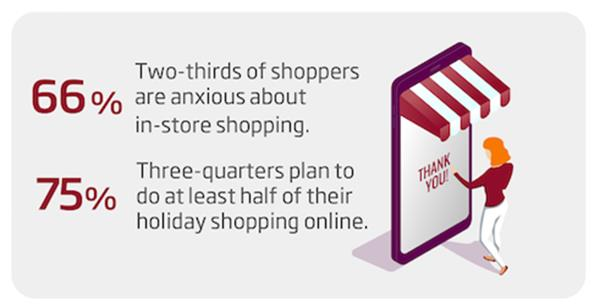 DS Smith survey: Manufacturers need to brace for online holiday  shopping boom, consumer demand for sustainable packaging